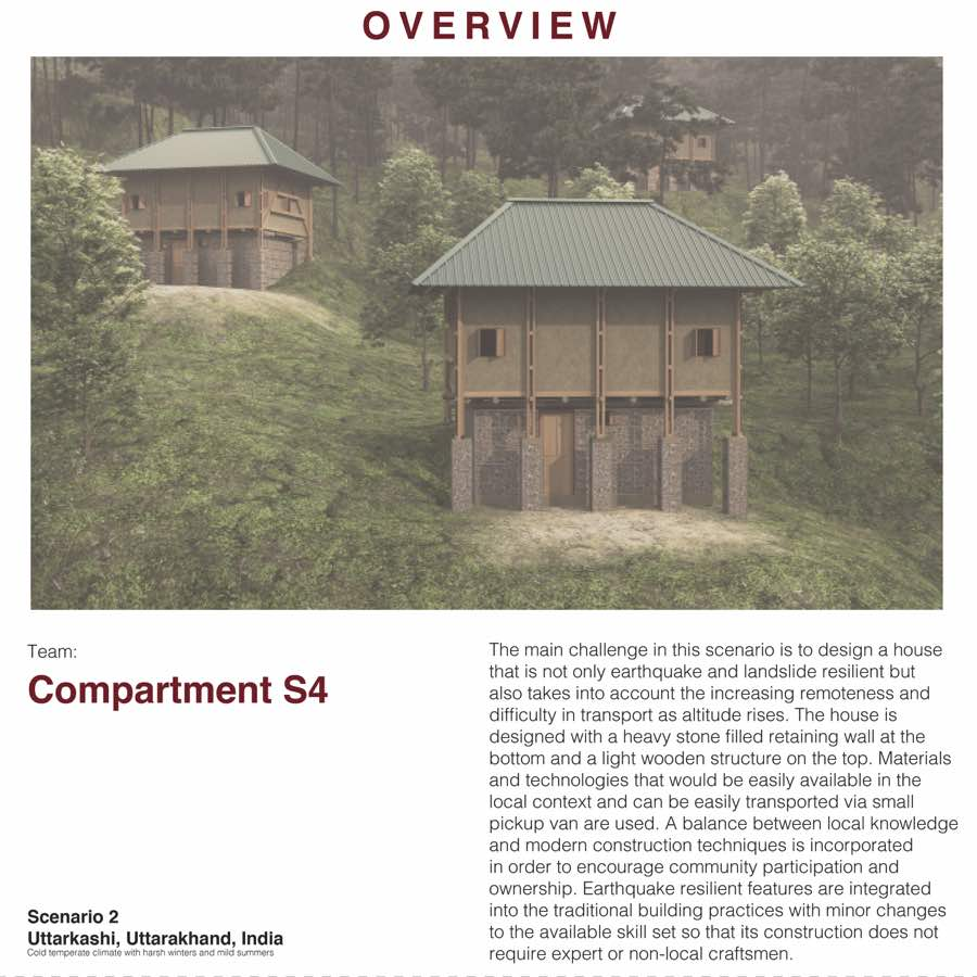 18_1_PresentationBoardsSmall_CompartmentS4