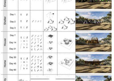 18_5_PresentationBoardsSmall_Guo Kunqi