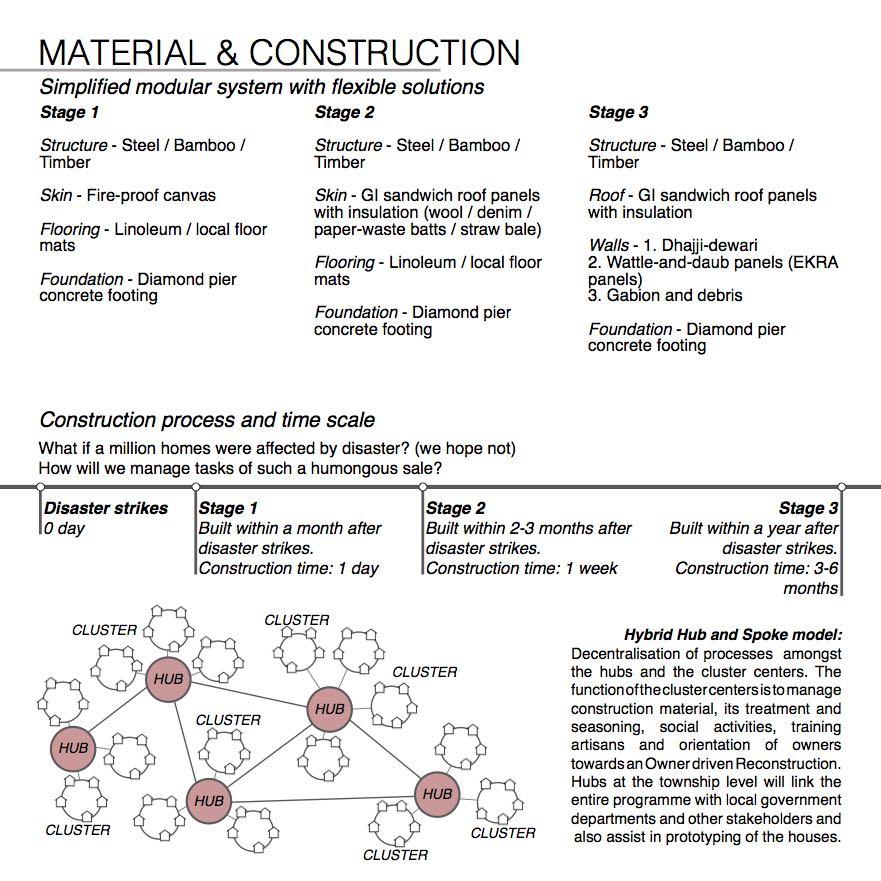 18_5_PresentationBoardsSmall_SEEDS